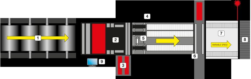 Autofold 516 inline diagram