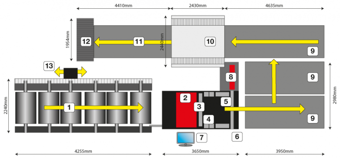 Autofold 516 Transfer Line diagram